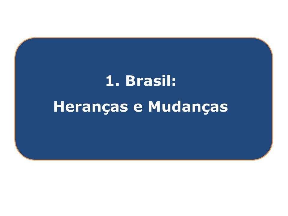 1. Brasil: Heranças e Mudanças