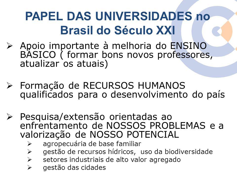 PAPEL DAS UNIVERSIDADES no Brasil do Século XXI