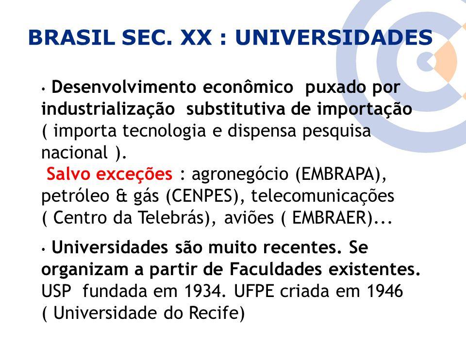 BRASIL SEC. XX : UNIVERSIDADES