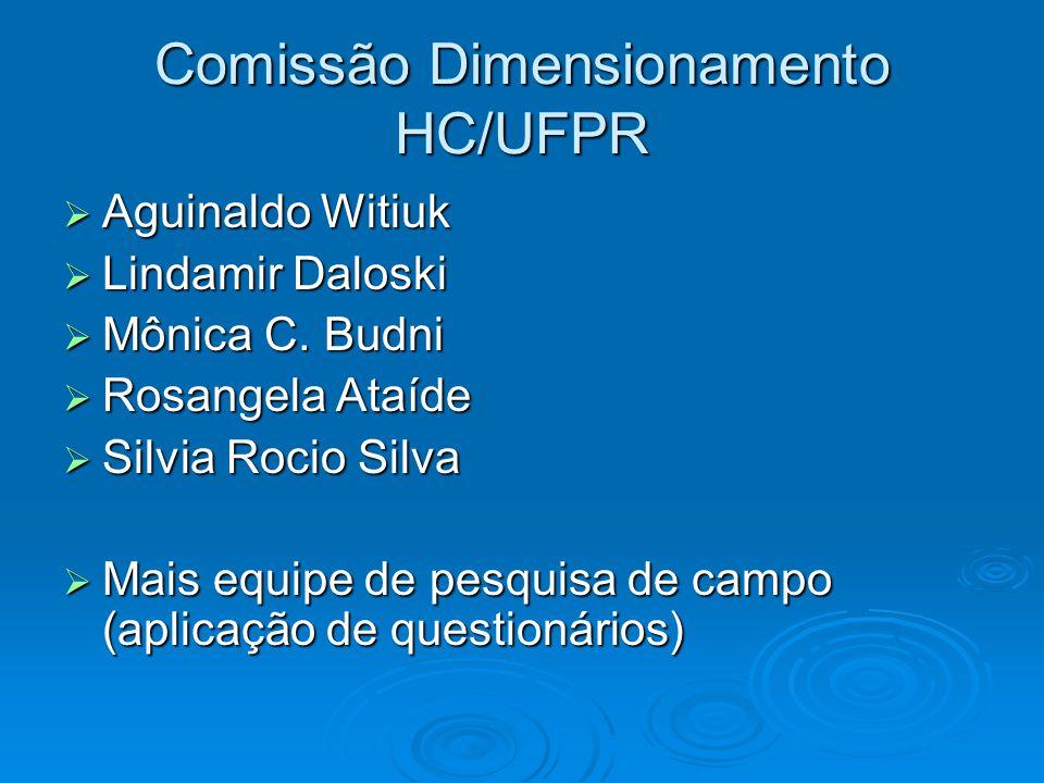 Comissão Dimensionamento HC/UFPR