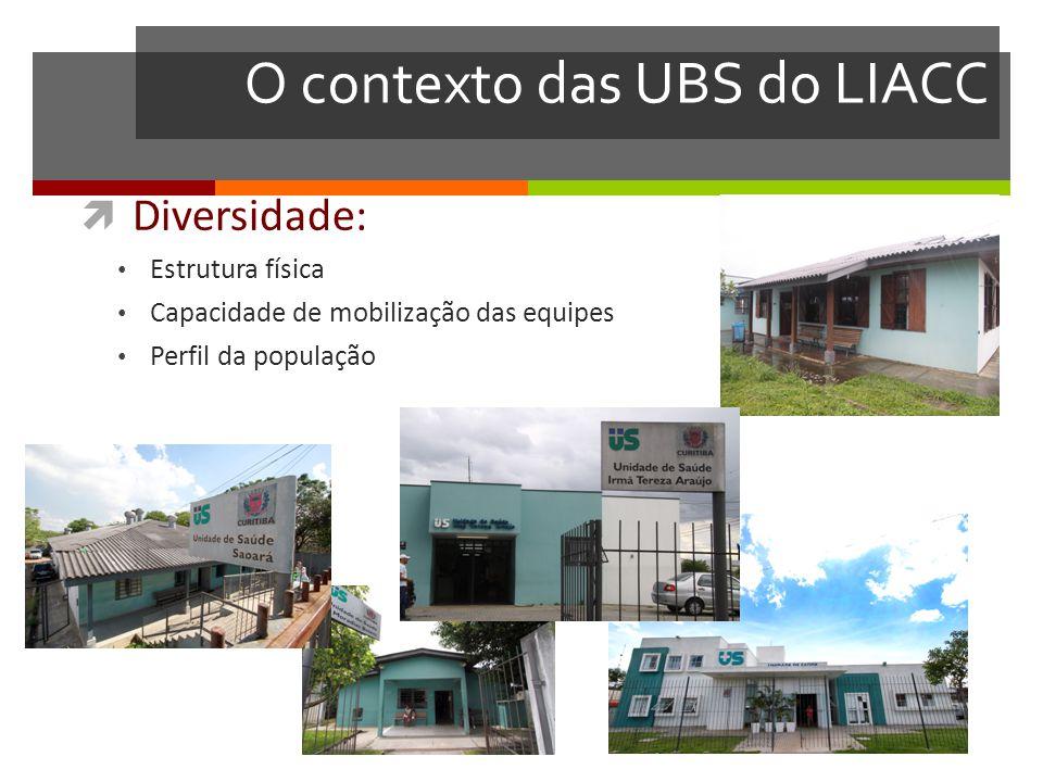 O contexto das UBS do LIACC
