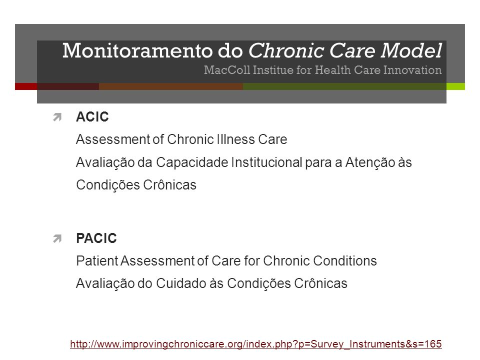 Monitoramento do Chronic Care Model MacColl Institue for Health Care Innovation