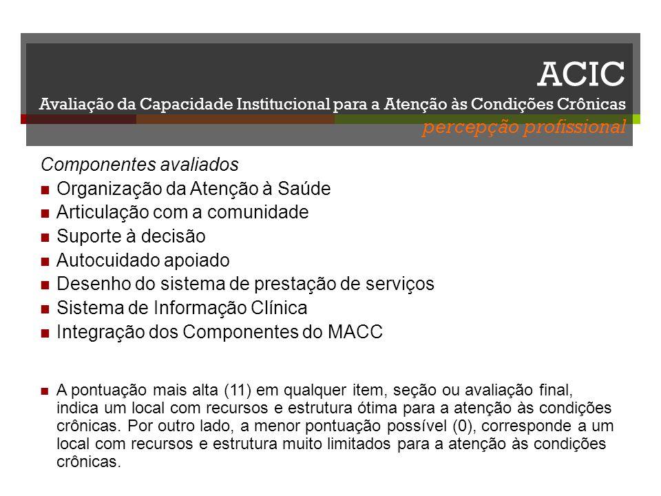 ACIC Avaliação da Capacidade Institucional para a Atenção às Condições Crônicas percepção profissional