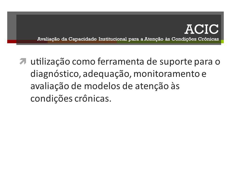 ACIC Avaliação da Capacidade Institucional para a Atenção às Condições Crônicas