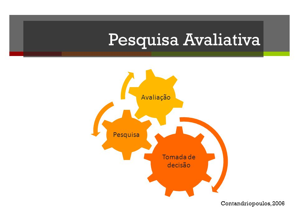 Pesquisa Avaliativa Avaliação Contandriopoulos, 2006 Tomada de decisão
