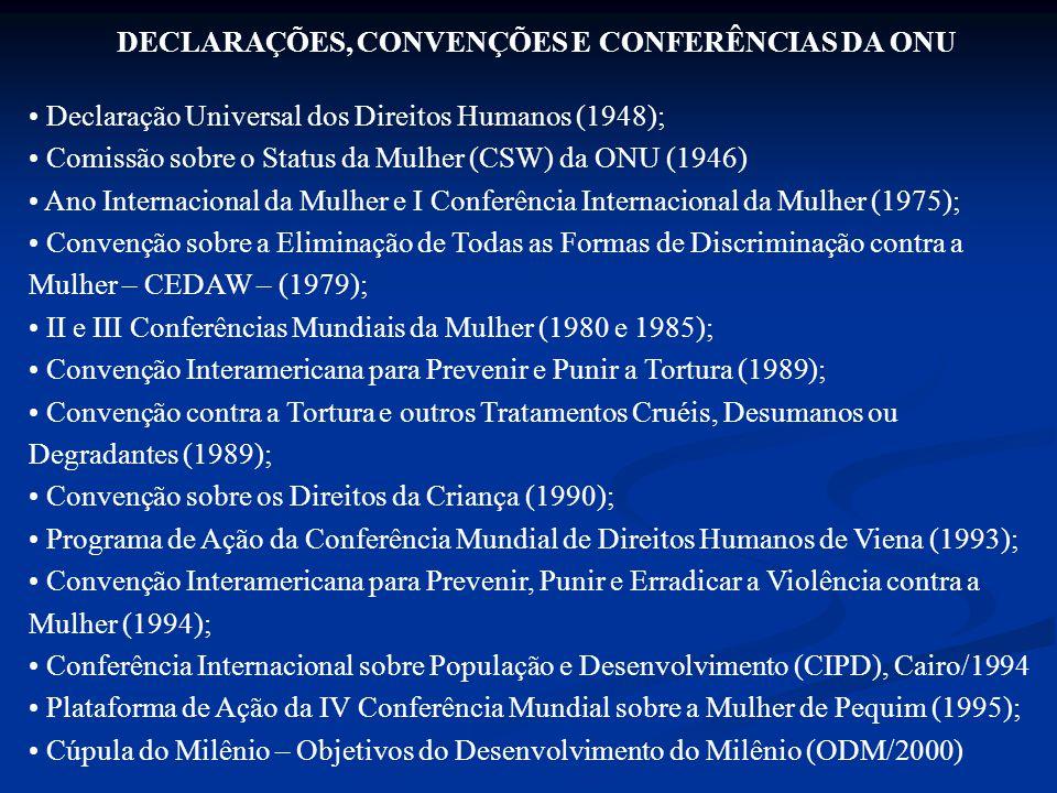 DECLARAÇÕES, CONVENÇÕES E CONFERÊNCIAS DA ONU