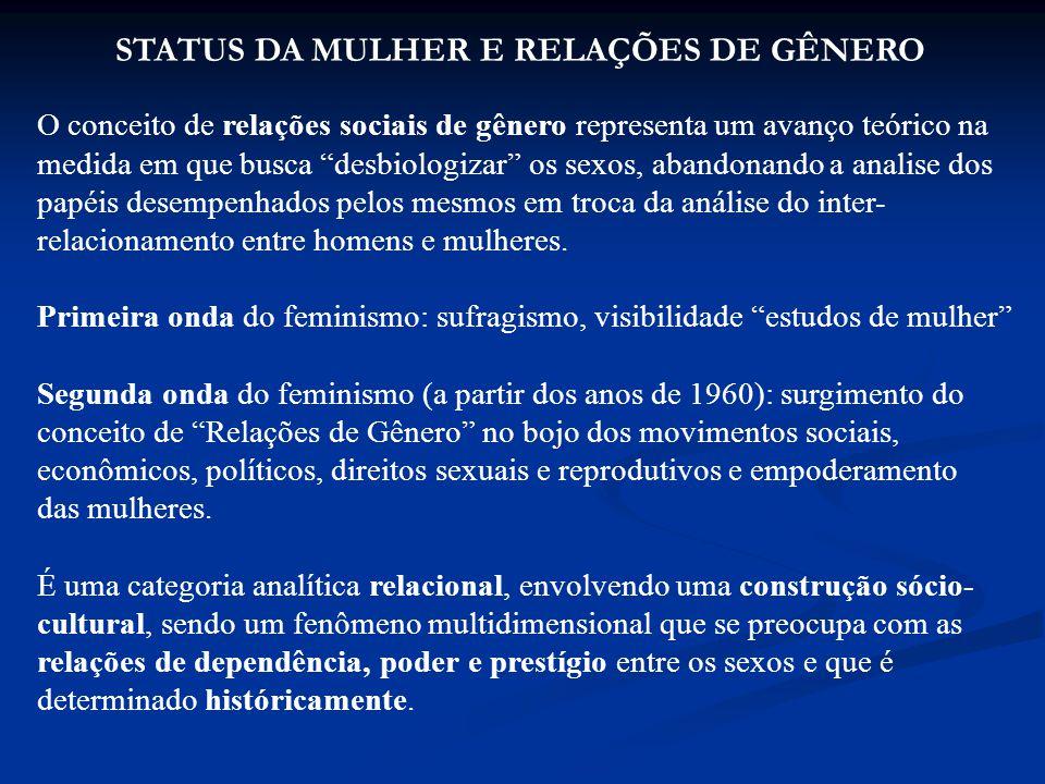 STATUS DA MULHER E RELAÇÕES DE GÊNERO