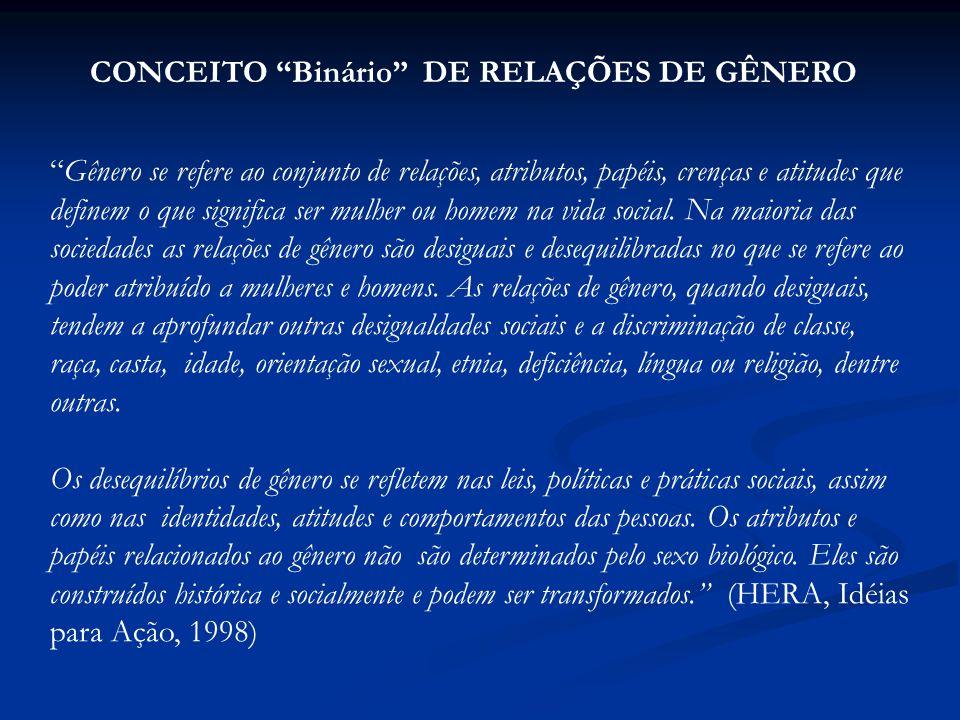 CONCEITO Binário DE RELAÇÕES DE GÊNERO