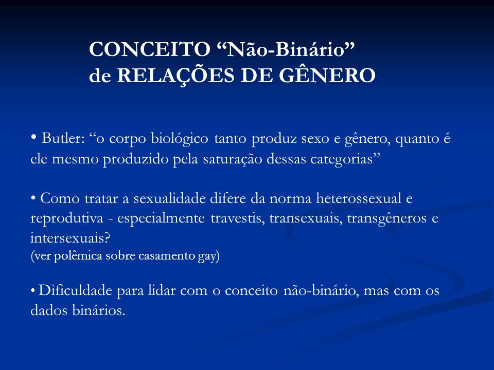 CONCEITO Não-Binário de RELAÇÕES DE GÊNERO