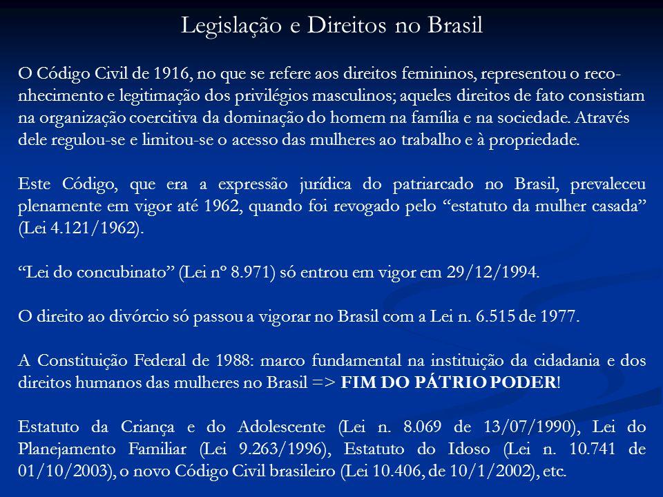 Legislação e Direitos no Brasil