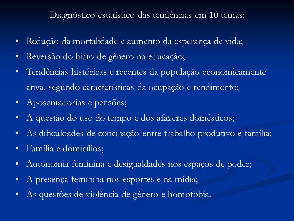 Diagnóstico estatístico das tendências em 10 temas: