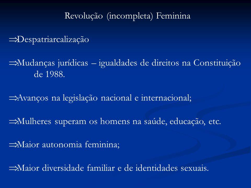 Revolução (incompleta) Feminina