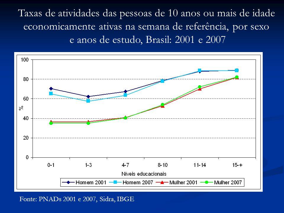e anos de estudo, Brasil: 2001 e 2007
