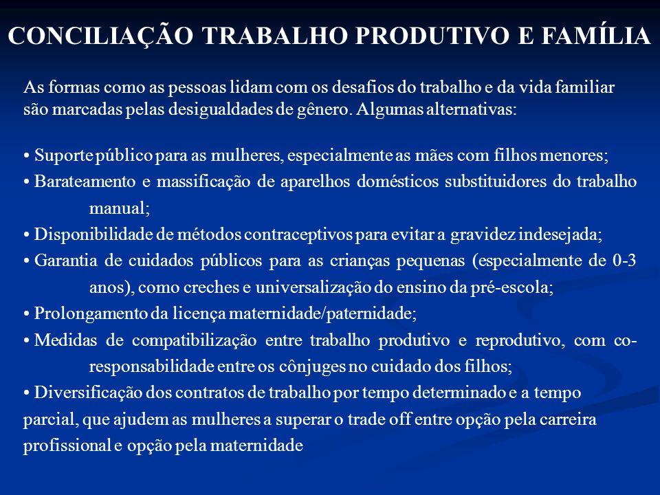 CONCILIAÇÃO TRABALHO PRODUTIVO E FAMÍLIA