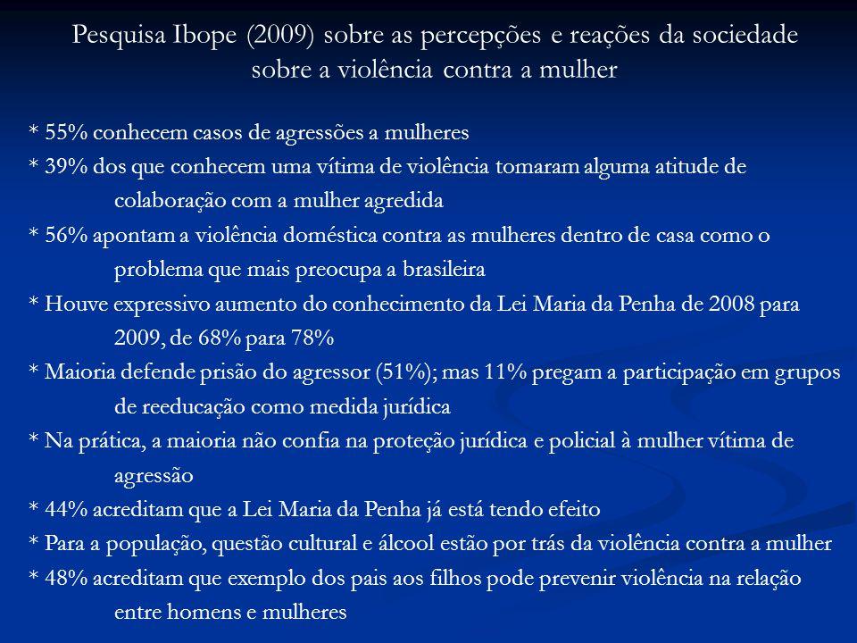Pesquisa Ibope (2009) sobre as percepções e reações da sociedade