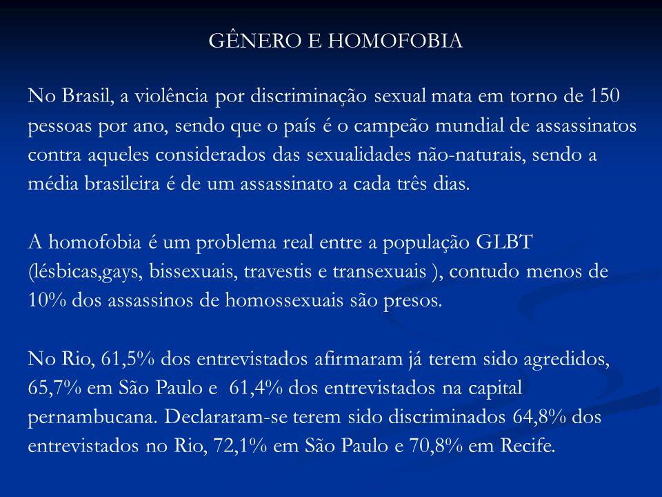 GÊNERO E HOMOFOBIA