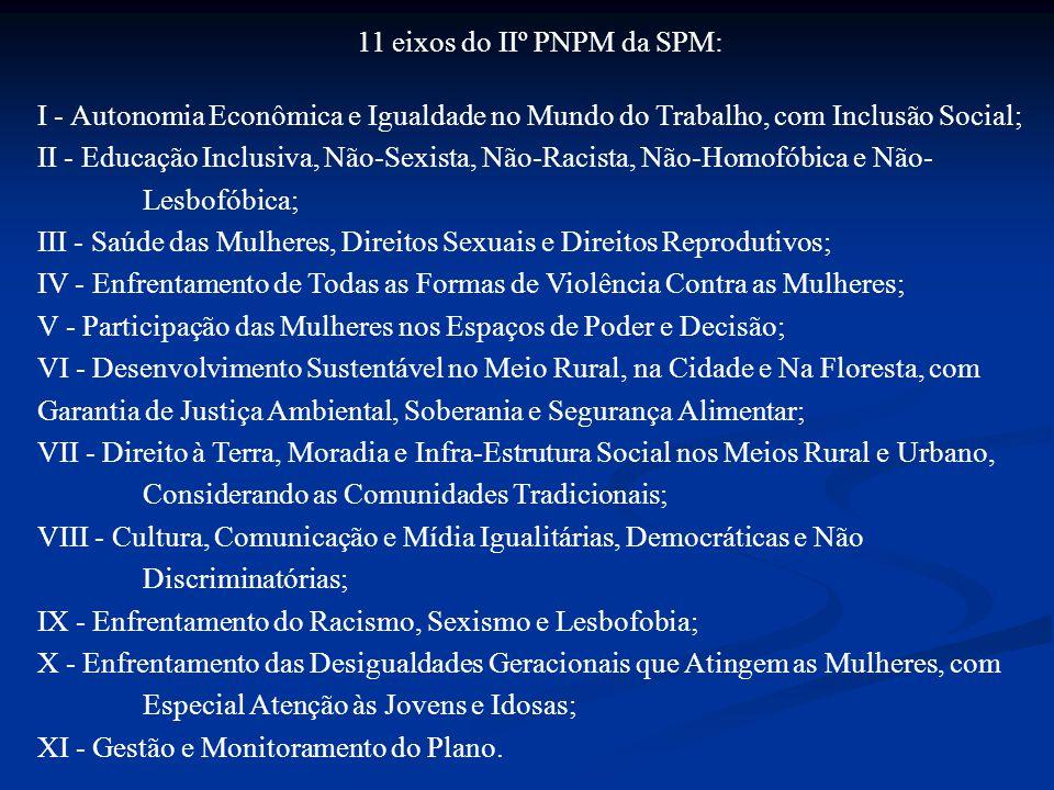 11 eixos do IIº PNPM da SPM: