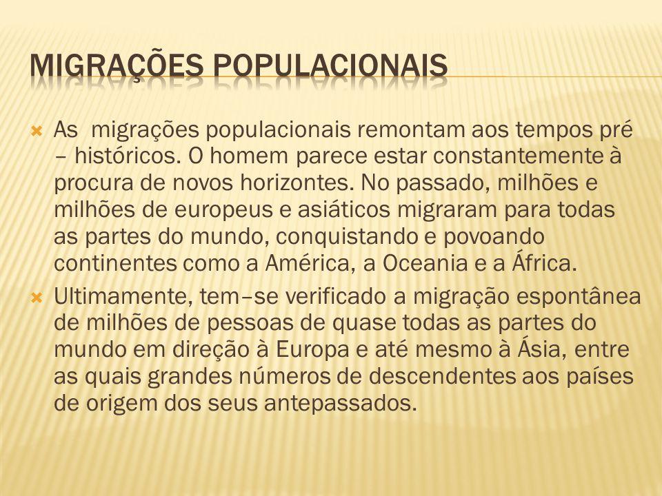 MIGRAÇÕES POPULACIONAIS