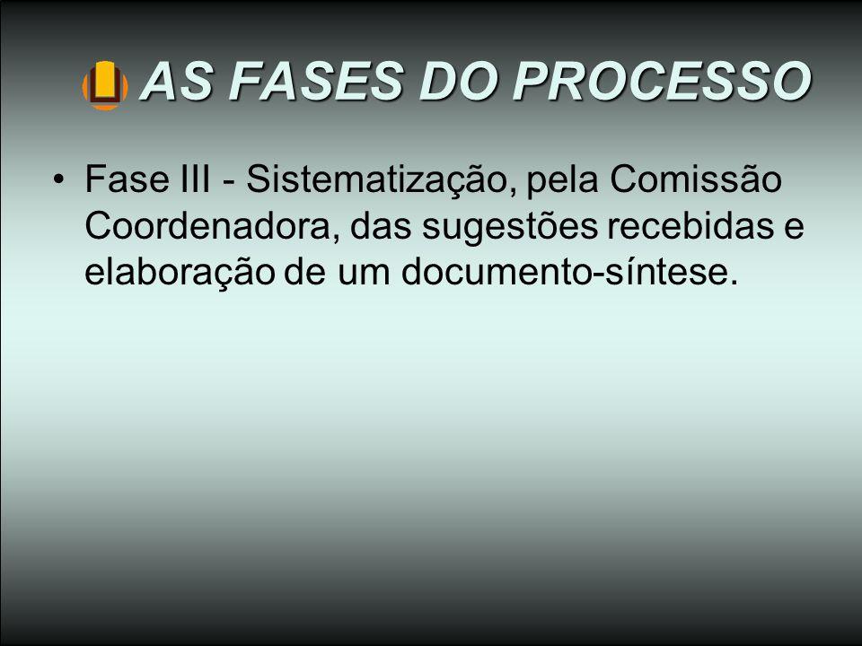 AS FASES DO PROCESSO Fase III - Sistematização, pela Comissão Coordenadora, das sugestões recebidas e elaboração de um documento-síntese.