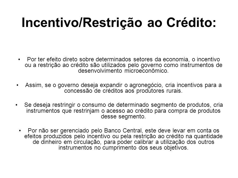 Incentivo/Restrição ao Crédito: