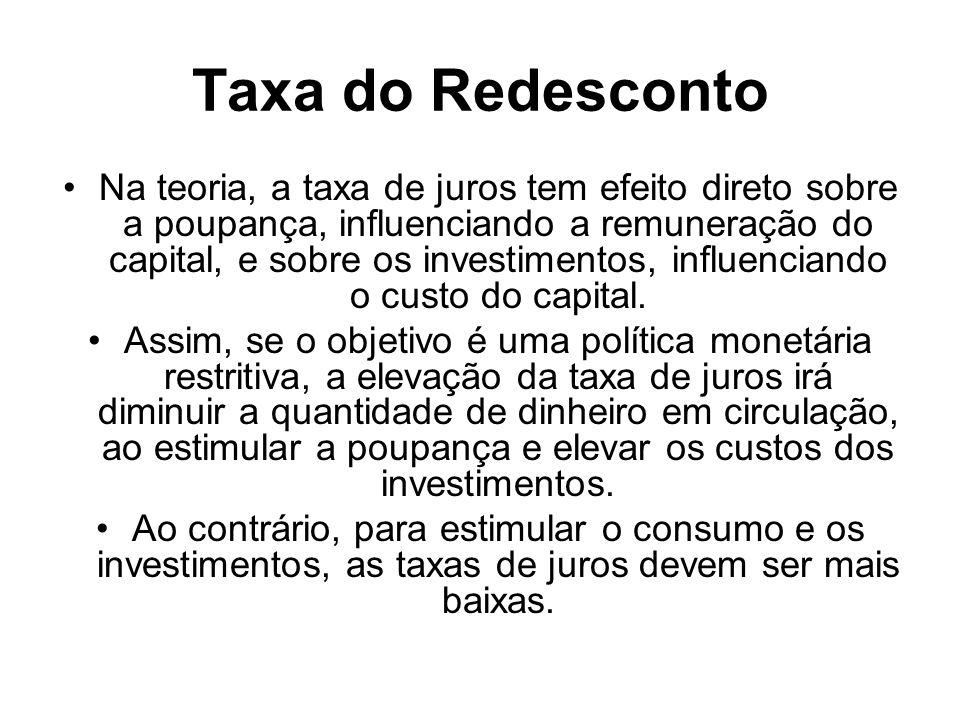 Taxa do Redesconto