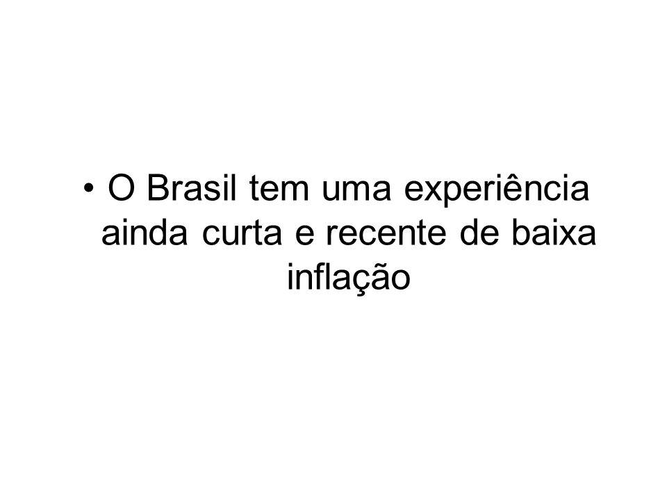 O Brasil tem uma experiência ainda curta e recente de baixa inflação