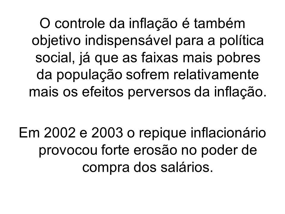 O controle da inflação é também objetivo indispensável para a política social, já que as faixas mais pobres da população sofrem relativamente mais os efeitos perversos da inflação.