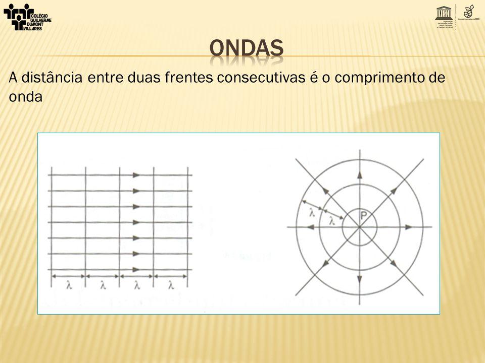 ONDAS A distância entre duas frentes consecutivas é o comprimento de onda