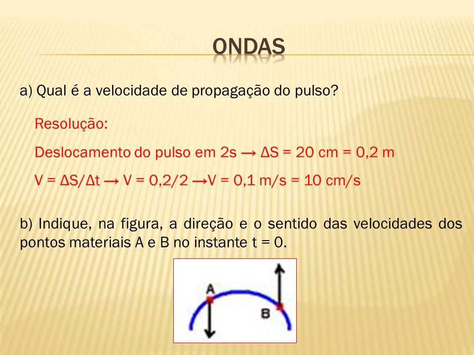 ONDAS a) Qual é a velocidade de propagação do pulso Resolução: