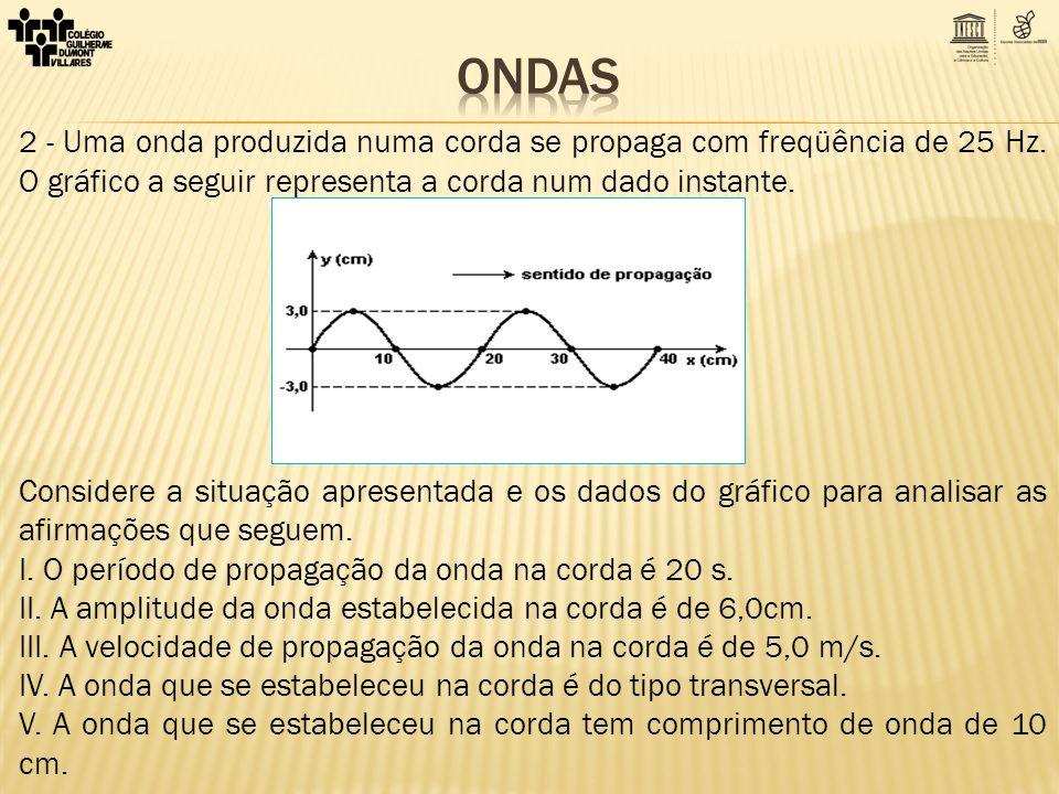 ONDAS 2 - Uma onda produzida numa corda se propaga com freqüência de 25 Hz. O gráfico a seguir representa a corda num dado instante.