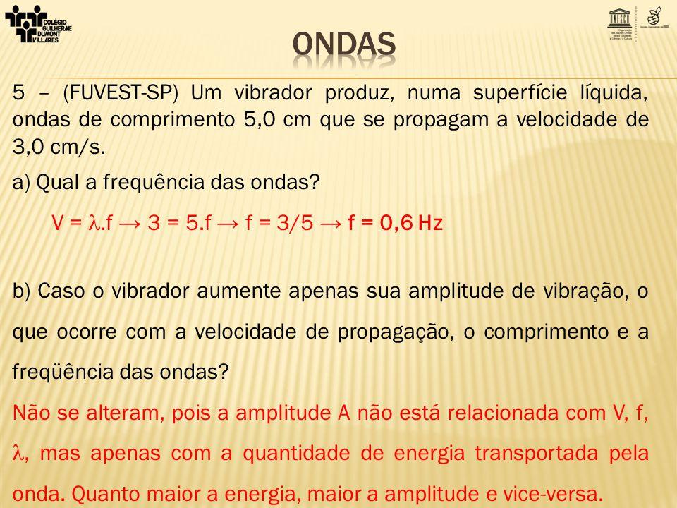 ONDAS 5 – (FUVEST-SP) Um vibrador produz, numa superfície líquida, ondas de comprimento 5,0 cm que se propagam a velocidade de 3,0 cm/s.