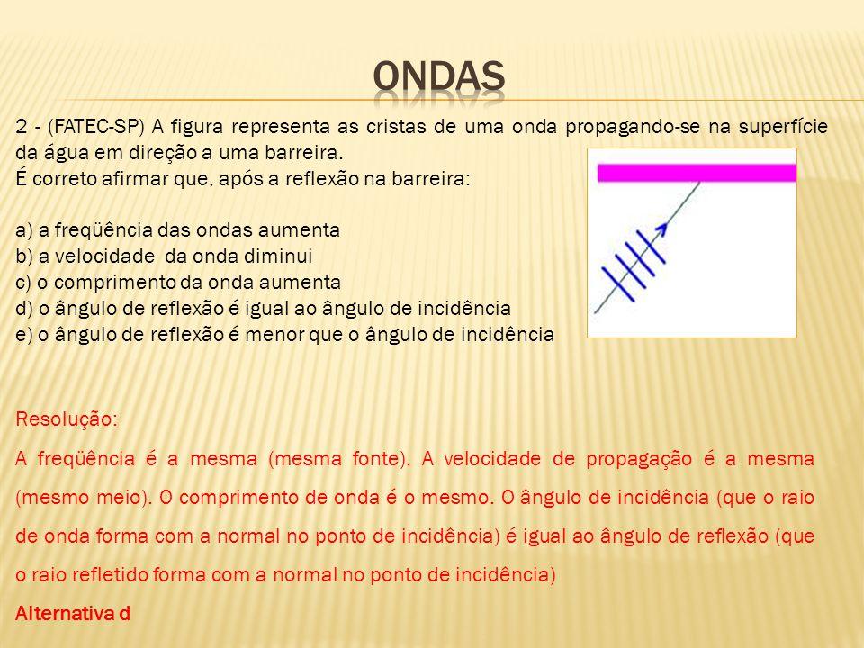 ONDAS 2 - (FATEC-SP) A figura representa as cristas de uma onda propagando-se na superfície da água em direção a uma barreira.