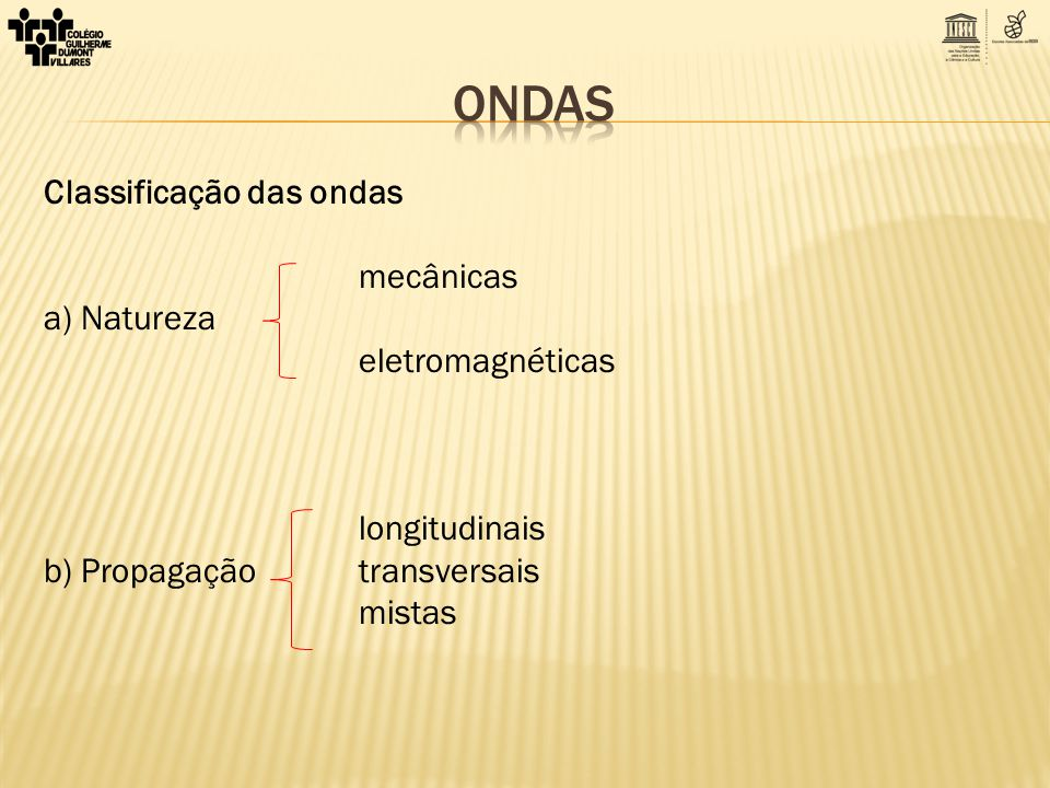 ONDAS Classificação das ondas mecânicas a) Natureza eletromagnéticas