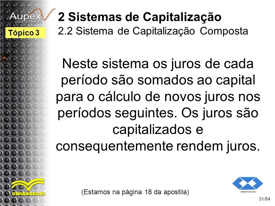 2 Sistemas de Capitalização 2.2 Sistema de Capitalização Composta