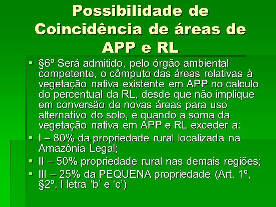Possibilidade de Coincidência de áreas de APP e RL