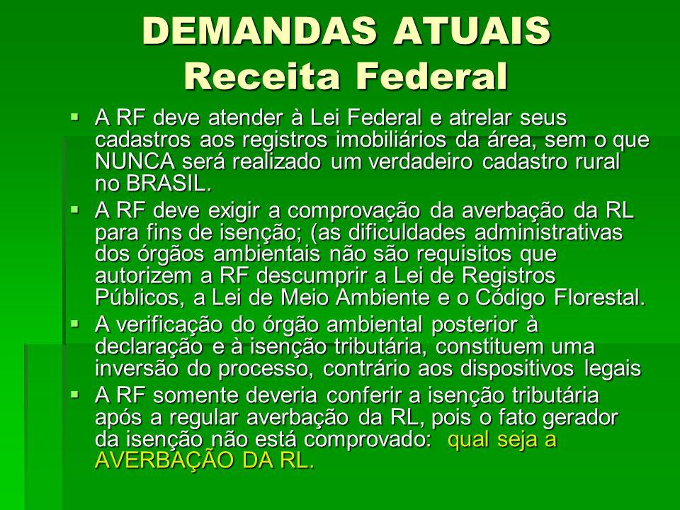DEMANDAS ATUAIS Receita Federal