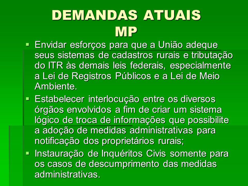DEMANDAS ATUAIS MP