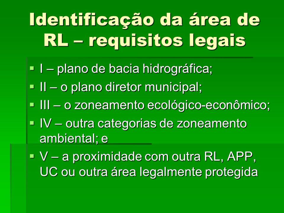 Identificação da área de RL – requisitos legais