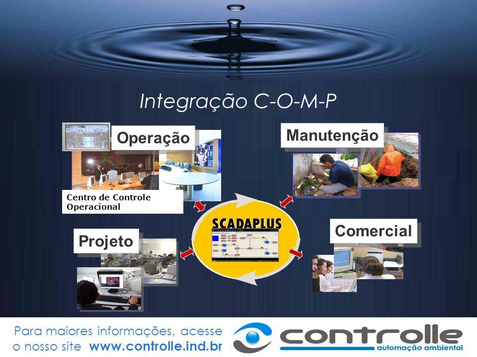 Integração C-O-M-P Manutenção Operação SCADAPLUS Comercial Projeto