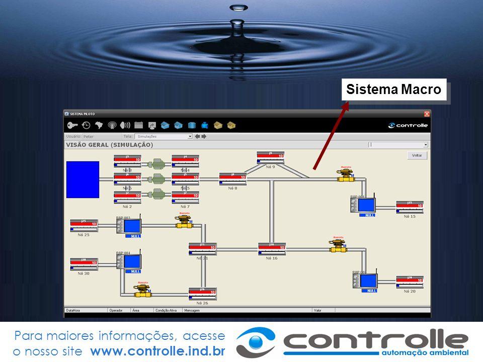 Sistema Macro Para maiores informações, acesse o nosso site www.controlle.ind.br