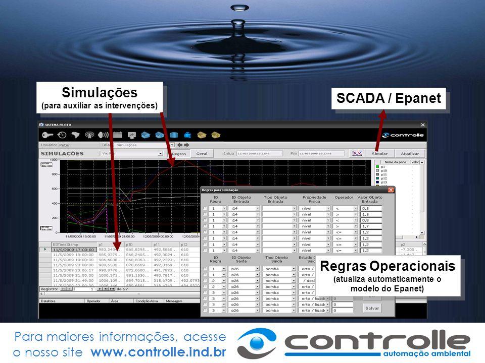 SCADA / Epanet Simulações Regras Operacionais