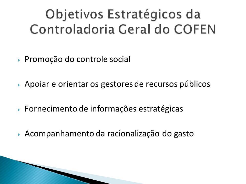 Objetivos Estratégicos da Controladoria Geral do COFEN
