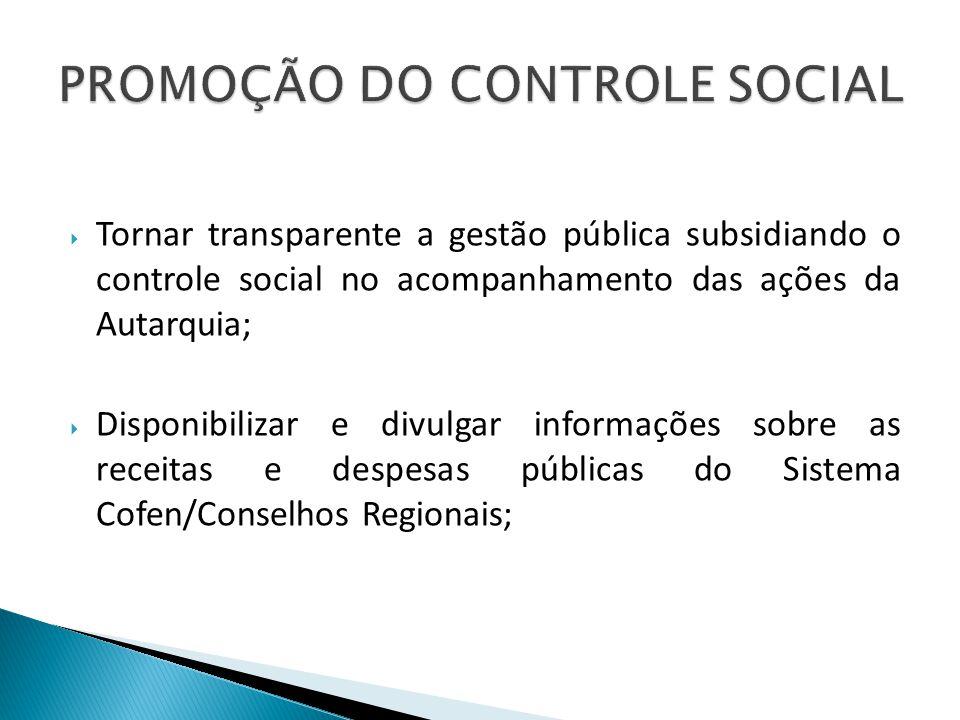 PROMOÇÃO DO CONTROLE SOCIAL