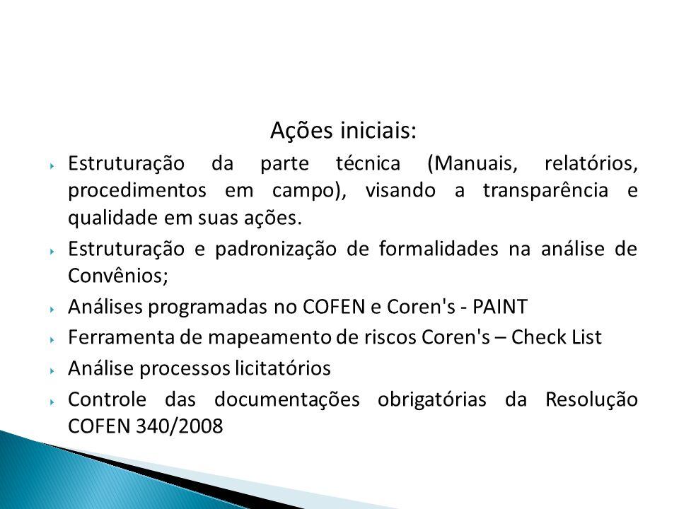 Ações iniciais: Estruturação da parte técnica (Manuais, relatórios, procedimentos em campo), visando a transparência e qualidade em suas ações.