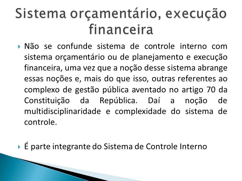Sistema orçamentário, execução financeira