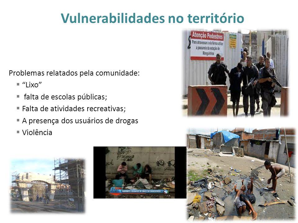 Vulnerabilidades no território