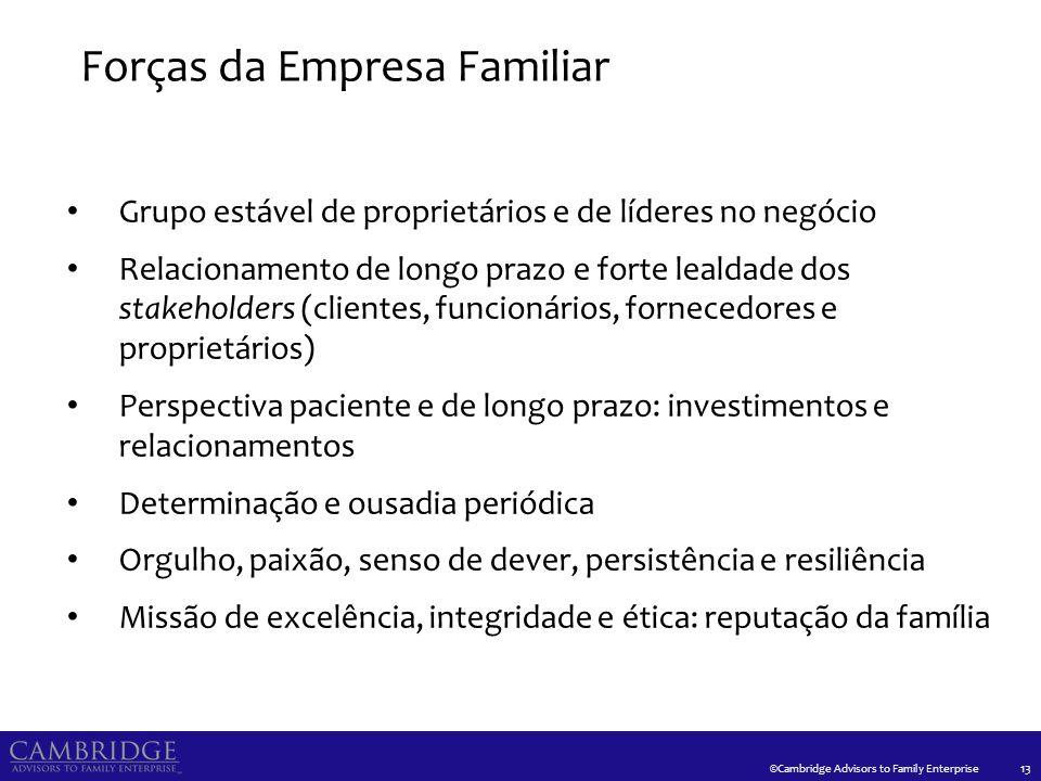 Paradoxo Características do sistema da família: