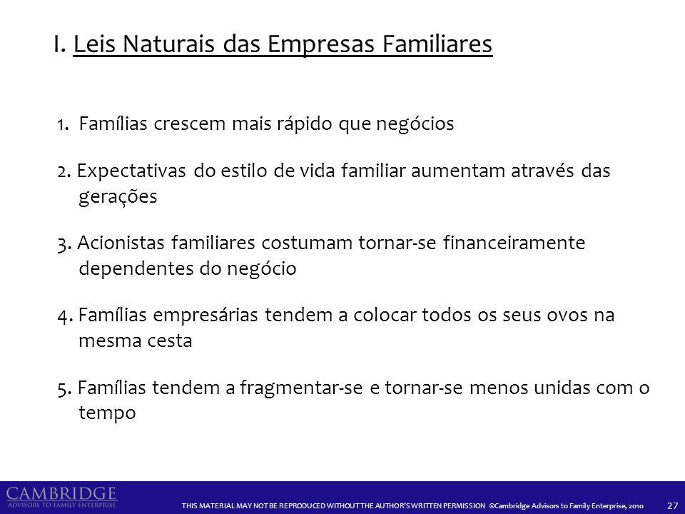 Famílias crescem mais rápido que negócios .