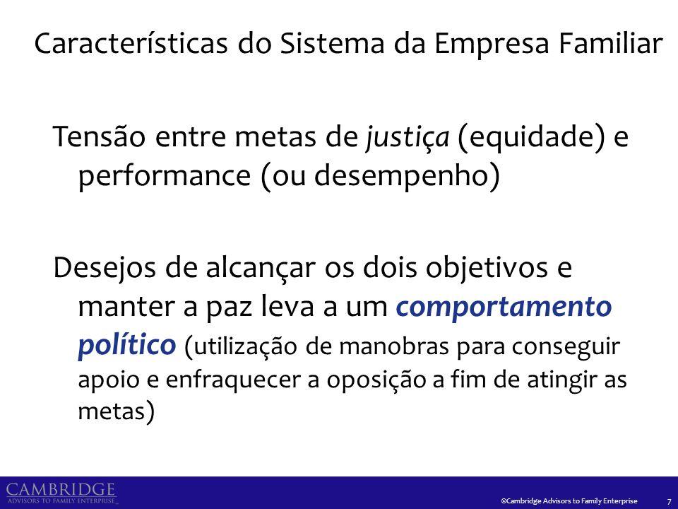 Regra das 3 Gerações Brasil: Pai rico; filho nobre; neto pobre
