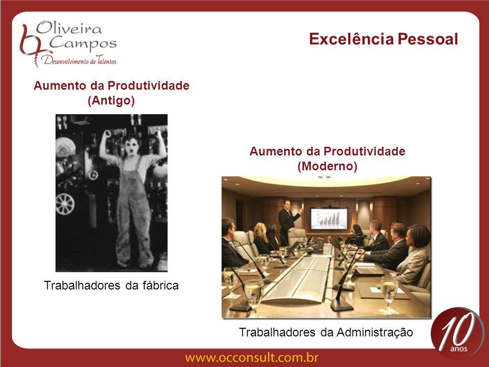 Aumento da Produtividade (Antigo) Aumento da Produtividade (Moderno)